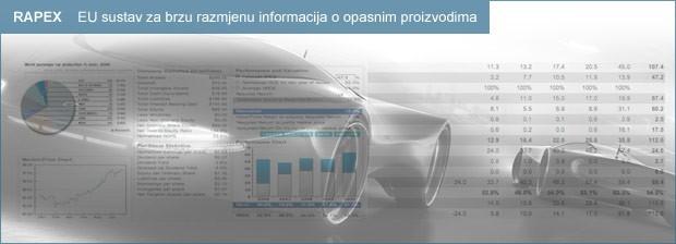Opozivi - Opozivi osobnih vozila: Izvještaj 35 - 2011