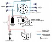 Shematski prikaz sustava paljenja
