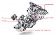 Kovano koljenasto vratilo V8 motora (Mercedes-Benz AMG)