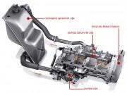 Sustav podmazivanja suhim koritom Mercedes-Benza SLS AMG (Daimler AG)