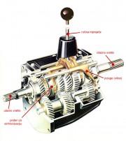 Ručni mjenjač s 4 stupnja prijenosa (PD)