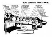 Hydra-Matic je bio prvi uspješni automatski mjenjač (General Motors)