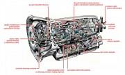 7G-TRONIC: prvi automatski mjenjač sa 7 stupnjeva prijenosa (Daimler AG)