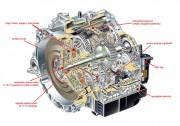 Osnovni dijelovi PowerShift mjenjača (Volvo Car Corporation)