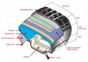 Konstrukcija automobilske gume (Maxxis International)