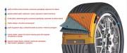 Svaki dio konstrukcije automobilske gume ima neki svoj zadatak (Goodyear)