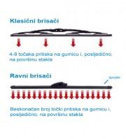 Usporedba klasičnih i ravnih (aerodinamičkih) brisača