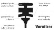Konstrukcija brisača Vornitzer