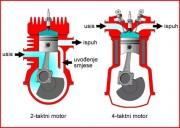 Usporedba 2- i 4-taktnog motora