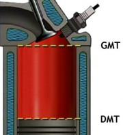 Obujam cilindra