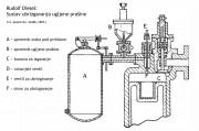 Dieselov sustav ubrizgavanja ugljene prašine zrakom pod pritiskom