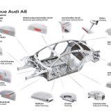 autonet_Audi_A8_prostorni_okvir_2017-04-18_011
