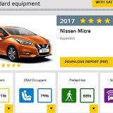 autonet_Nissan_Micra_Euro_NCAP_2017-06-01_007