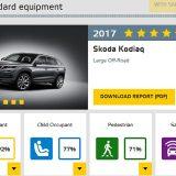 autonet_Skoda_Kodiaq_Euro_NCAP_2017-06-01_005