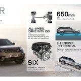 autonet.hr_Range_Rover_Velar_prezentacija_2017-09-27_037