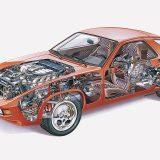 Presjek Porschea 928, modelne godine 1978.