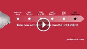 Seat - novi model svakih šest mjeseci i EV autonomije 500 km