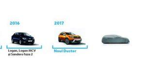 Je li Dacia najavila novi kompaktni crossover?