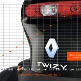 Krivulja punjenja 7 kWh baterije Renaulta Twizy 80 Intens Red