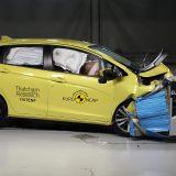 Euro NCAP: Crash test povodom 20. obljetnice organizacije (Honda Jazz)