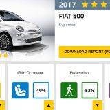 autonet_Euro_NCAP_Fiat_500_2017-03-02_001