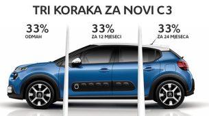 Osobna vozila Citroën s 0% kamate u ožujku