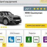 autonet_Mini_Countryman_Euro_NCAP_2017-06-01_008