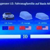 autonet_Volkswagen_ID_plan_2017-06-27_001