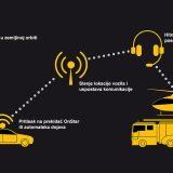 Sustav OnStar temelji se na povezivanu putem GSM mreže te utvrđivanju lokacije vozila uz pomoć GPS sustava