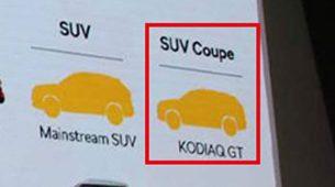 Škoda Kodiaq GT kao atraktivnija izvedba pristupačnog SUV-a
