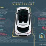 autonet_Jaguar_I-Pace_2018-03-02_045