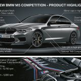 autonet_BMW_M5_Competition_2018-05-10_023