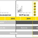 autonet.hr_Opel_WLTP_RDE_Euro6d_emisije_2018-07-16_004