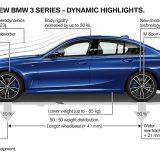 autonet.hr_BMW_serija_3_2018-10-02_040
