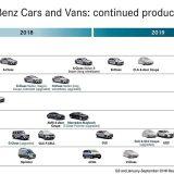 autonet.hr_Mercedes-Benz_2019_plan_2018-10-30_001