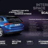 autonet.hr_Škoda_Scala_2018-12-07_027