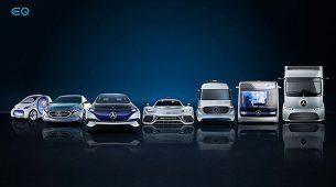 Daimler će do 2030. kupiti baterija u vrijednosti 20 milijardi Eura