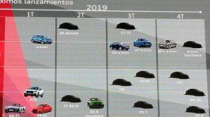 Audi u ovoj godini priprema nekoliko velikih premijera