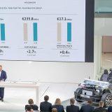 autonet.hr_Grupa_Volkswagen_2019-03-13_003