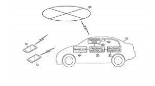 Toyota razvila novi sustav zaštite protiv krađe… Sa suzavcem