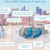 autonet.hr_EU_novi_sigurnosni_sustavi_2019-03-28_001