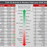 autonet.hr_Tesla_Model_3_2019-04-01_002