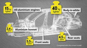 Nova Opel Corsa prošla kroz rigoroznu dijetu