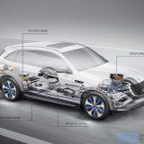 autonet.hr_Mercedes-Benz_EQC_2019-05-11_049