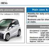 autonet.hr_Toyota_BEV_2019-06-10_009