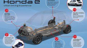 Dodatno predstavljena platforma modela Honda e