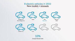 Renault širi ponudu električnih modela