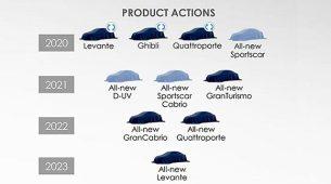 Maserati potvrdio novi sportski model i električni SUV