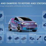 autonet.hr_Volkswagen_ID.3_2019-09-02_002