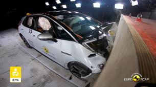 Volkswagen ID.3 dobio 5 zvjezdica Euro NCAP-a